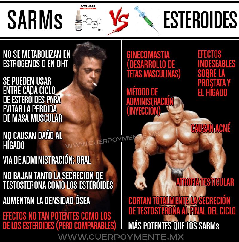 esteroides antes y despues famosos