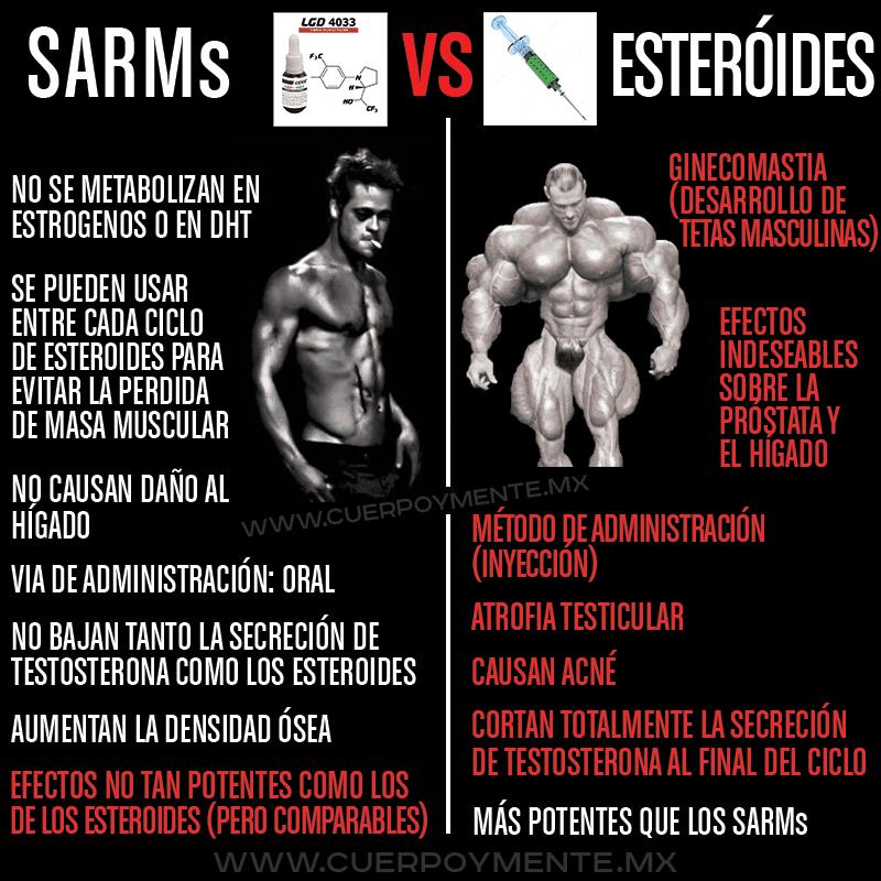 Comparacion SARMs esteroides